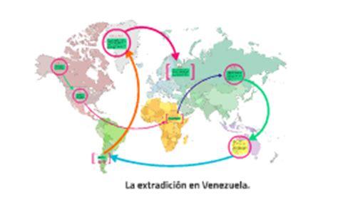 Ámbitos de validez de la ley penal. by jassem nuñez on prezi