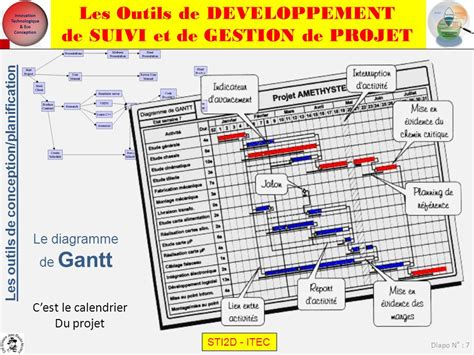comment faire un diagramme de gantt sur open office faire un diagramme de gantt openoffice images how to