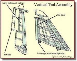 Pop Design technical me262 vertical tail and rudder assemblies