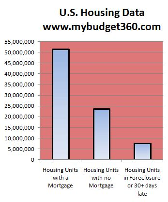 Mba Late Payments Mortgage by 3 Underground Real Estate Practices Moving The Market