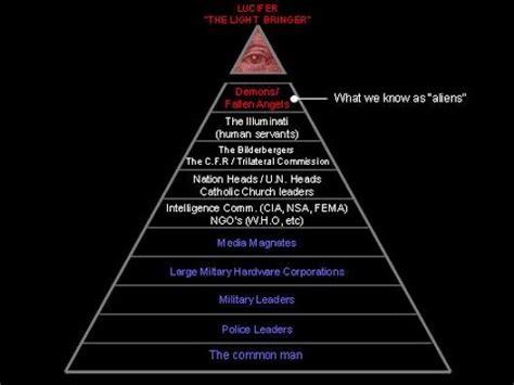 illuminati families in context study illuminati families destroyed by jesus