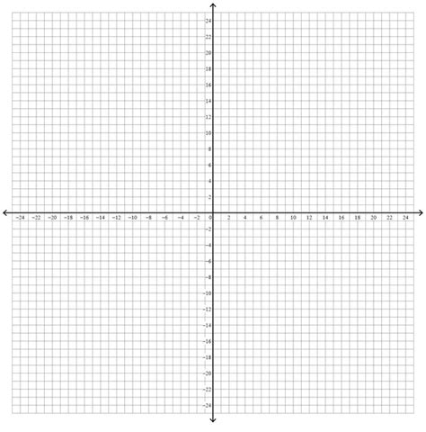printable graph paper 30 x 30 graph paper template with numbers www imgkid com the