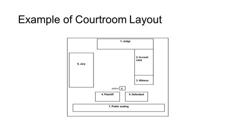 layout of a court report criminal and civil cases ppt video online download