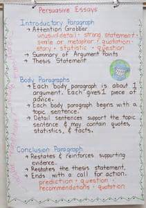 Ideas For Writing A Persuasive Essay by Language Arts Anchor Charts
