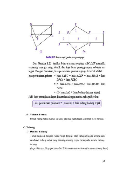makalah matematika anggun nofita