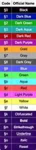 bukkit color codes minecraft bukkit plugins curse