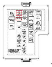dodge stratus questions where is the ecm fuse on a 2006