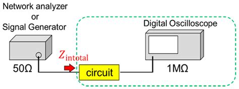 text diagram generator diagram klas generator gallery how to guide and refrence