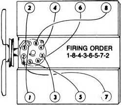 Chrysler 360 Firing Order Repair Guides Tune Up Procedures Firing Orders