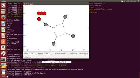 Tutorial On Ns3 | installing pyviz in ns3