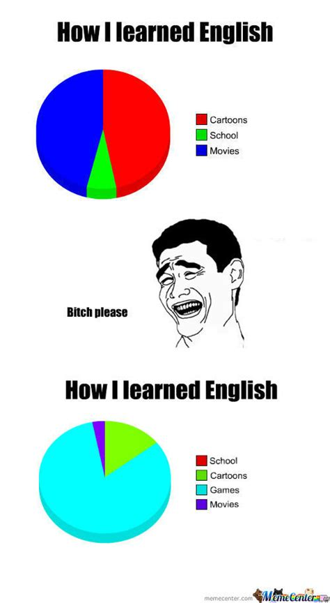 Learn English Meme - english the language of lunatics page 2 novel updates