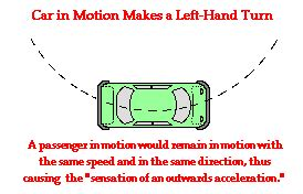 physics rotation changing frame of the centripetal requirement