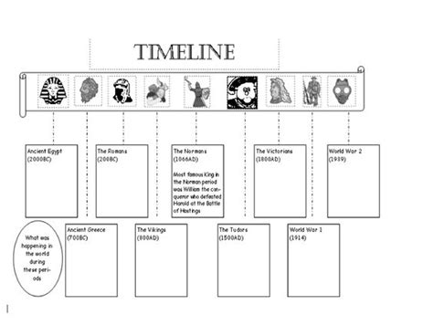 ancient world history timeline for kids free worksheets 187 timeline worksheets for 5th grade free