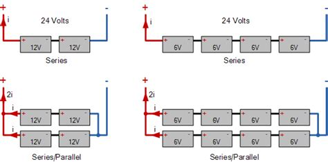 electrical wiring in series diagram get free image about