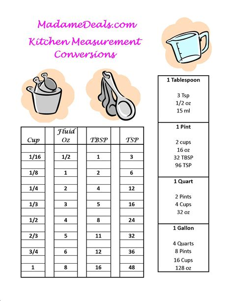 Measurement Chart Printable