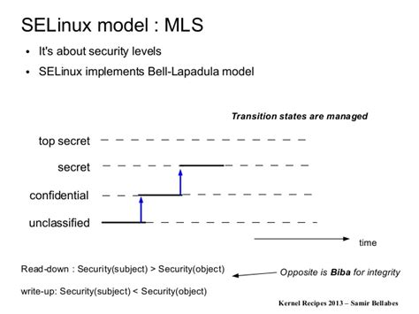selinux tutorial introduction to linux kernel security kernel recipes 2013 linux security modules different