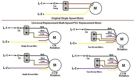 furnace blower wiring diagram wiring diagram and