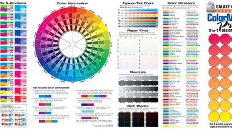 color emotion chart color emotion chart colormap front homes 75078