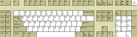 us keyboard layout wikipedia file sun type 5c keyboard layout us svg wikimedia commons