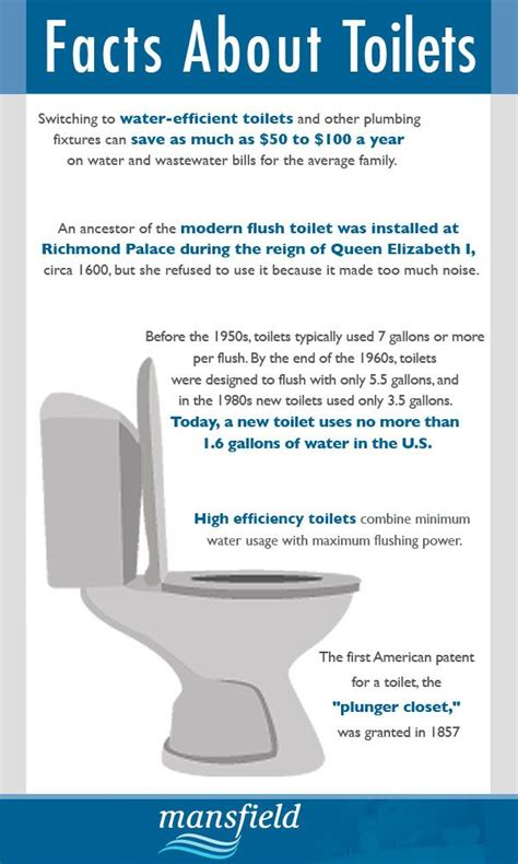 bathroom bacteria facts 13 best hvac fun facts images on pinterest fun facts and