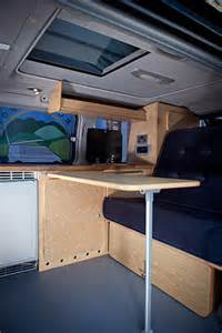 Manufacturers Of Kitchen Cabinets by Bongo Campers Scotland