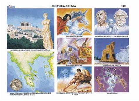 cultura egipcia monografias cultura egipcia monografiascom male models picture