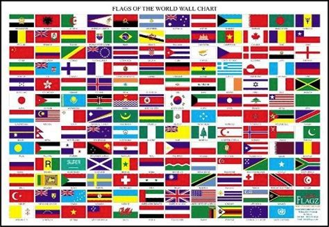 flags of the world print out flags of the world wall chart brandon s room