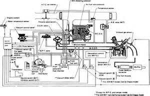1986 nissan z24 engine diagram get free image about wiring diagram
