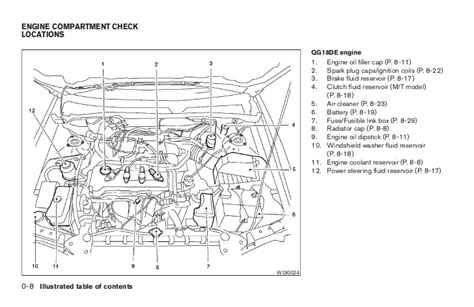 2006 nissan sentra fuse box diagram wiring diagram schemes