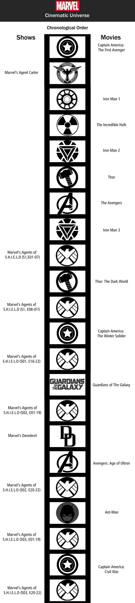 how to watch marvel movies tv shows in order infographic marvel movies and shows in chronological order jessica