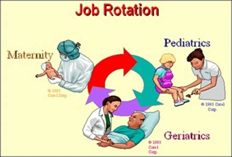 job rotation definition | human resources(hr) dictionary