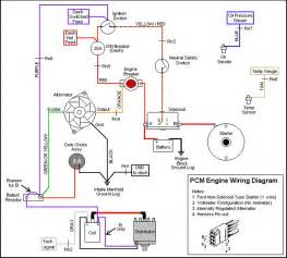 indmar marine ford 351 engine diagram get free image about wiring diagram