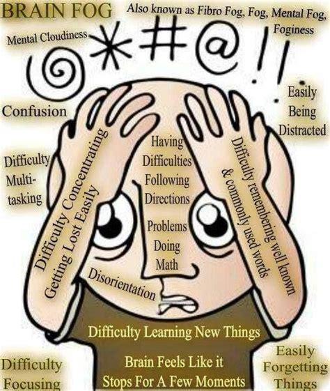 Detox Brain Fog by Coeliac Disease Adhd What S The Connection A Gutful