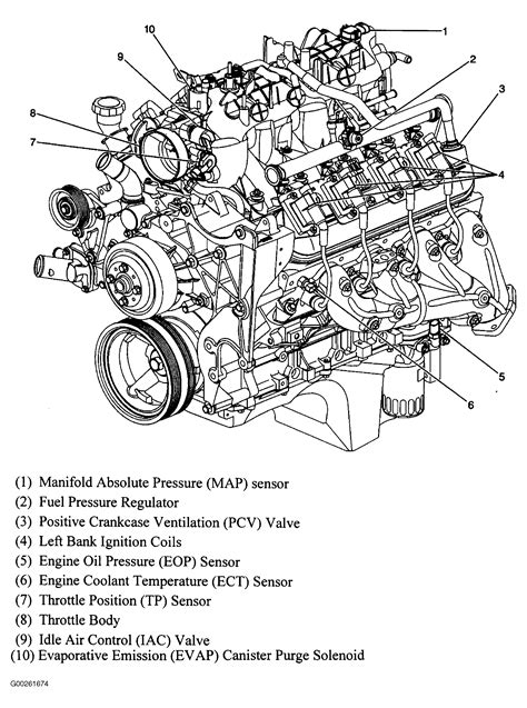 Its Code P0496 on the Obd2: I Have a 2003 Cadillac