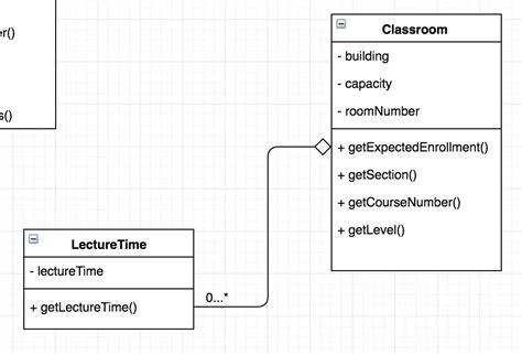 diagram and arrays proper way to put array in uml diagram stack overflow