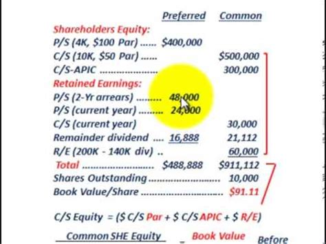 stockholders equity book value per preferred stock