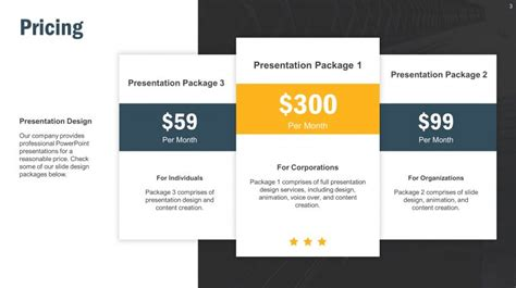 Pricing Tier Template Bundle For Powerpoint Slidestore Tiered Pricing Template