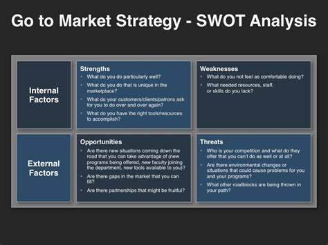 go to market strategy template swot analysis marketing