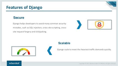 django helpdesk tutorial what is django django tutorial for beginners python