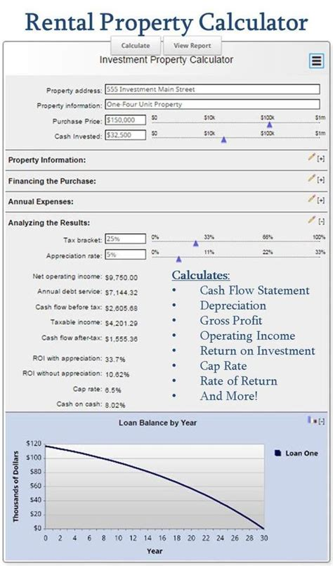 sle cash flow statement real estate pinterest the world s catalog of ideas