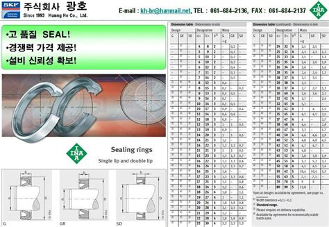 Grease Timken Gr 217 T ina seal grease seal seal ring vc g gr sd type 주 광호 t 061 684 2136