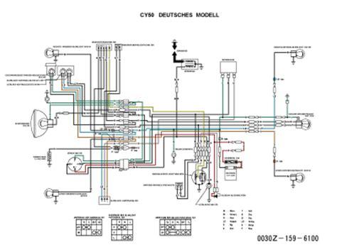 50ccm Motorrad Ohne Schaltung gebrauchte roller u teile schaltplan f 252 r roller u mopet