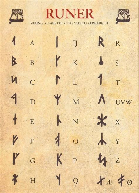 printable runic alphabet viking my picture postcards viking alphabet runic alphabet