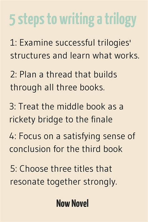 steps to writing a thesis how to plan a book frudgereport585 web fc2