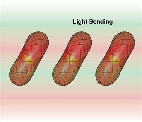 Light Bending by Scientists Create Light Bending Nanoparticles
