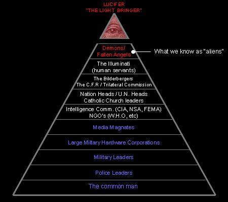 illuminati words illuminati the mass deception