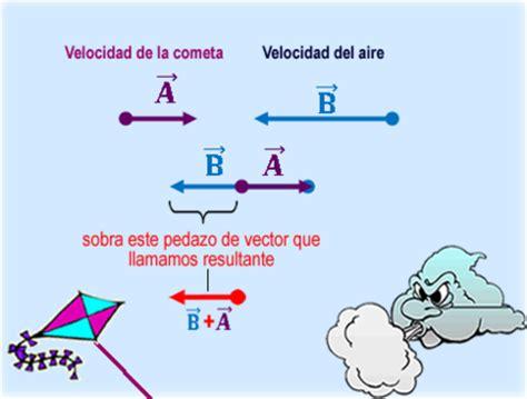 imagenes vectoriales wikipedia el mundo de los vectores betos lernplattform