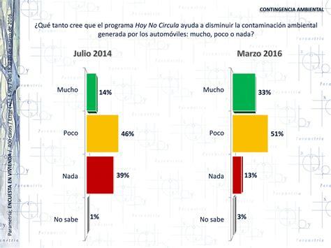 porcentajes detracciones 2016 porcentaje detracciones transporte 2016 el impacto del