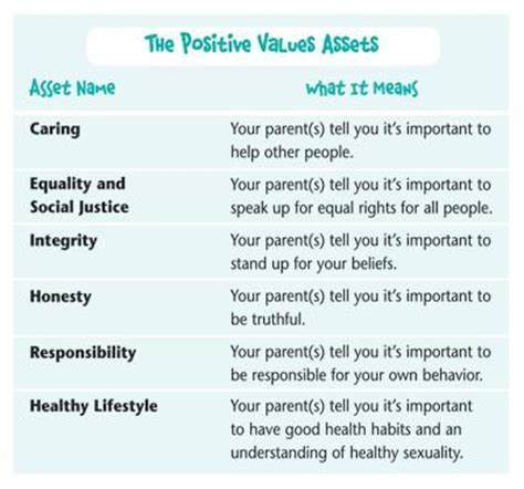 Positive Asset Search In Counseling 60 Best Developmental Assets 1 41 Images On Search
