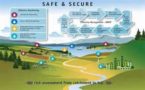 environmental protection plan template protecting water supplies environmental